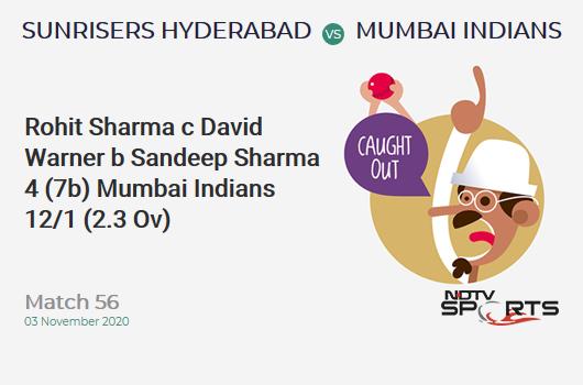 SRH vs MI: Match 56: WICKET! Rohit Sharma c David Warner b Sandeep Sharma 4 (7b, 0x4, 0x6). Mumbai Indians 12/1 (2.3 Ov). CRR: 4.8