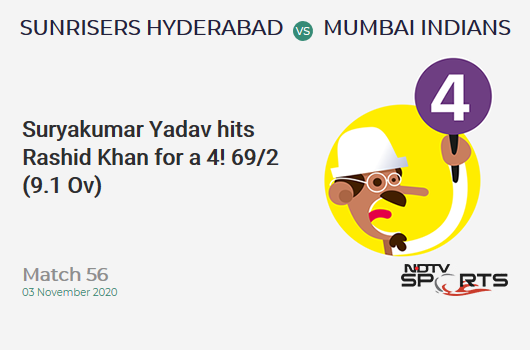SRH vs MI: Match 56: Suryakumar Yadav hits Rashid Khan for a 4! Mumbai Indians 69/2 (9.1 Ov). CRR: 7.52
