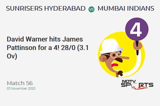 SRH vs MI: Match 56: David Warner hits James Pattinson for a 4! Sunrisers Hyderabad 28/0 (3.1 Ov). Target: 150; RRR: 7.25