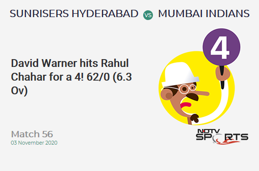 SRH vs MI: Match 56: David Warner hits Rahul Chahar for a 4! Sunrisers Hyderabad 62/0 (6.3 Ov). Target: 150; RRR: 6.52