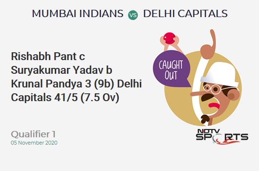 MI vs DC: Qualifier 1: WICKET! Rishabh Pant c Suryakumar Yadav b Krunal Pandya 3 (9b, 0x4, 0x6). Delhi Capitals 41/5 (7.5 Ov). Target: 201; RRR: 13.15