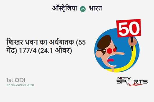 AUS vs IND: 1st ODI: FIFTY! Shikhar Dhawan completes 52 (55b, 7x4, 0x6). IND 177/4 (24.1 Ovs). Target: 375; RRR: 7.66