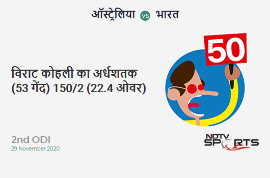 AUS vs IND: 2nd ODI: FIFTY! Virat Kohli completes 52 (53b, 4x4, 1x6). IND 150/2 (22.4 Ovs). Target: 390; RRR: 8.78