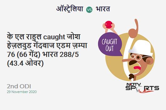 AUS vs IND: 2nd ODI: WICKET! KL Rahul c Josh Hazlewood b Adam Zampa 76 (66b, 4x4, 5x6). IND 288/5 (43.4 Ov). Target: 390; RRR: 16.11