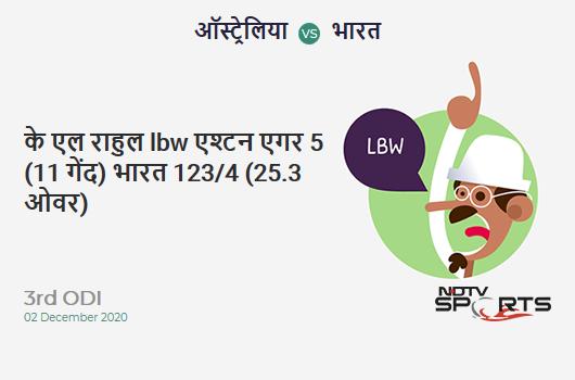 AUS vs IND: 3rd ODI: WICKET! KL Rahul lbw b Ashton Agar 5 (11b, 0x4, 0x6). IND 123/4 (25.3 Ov). CRR: 4.82