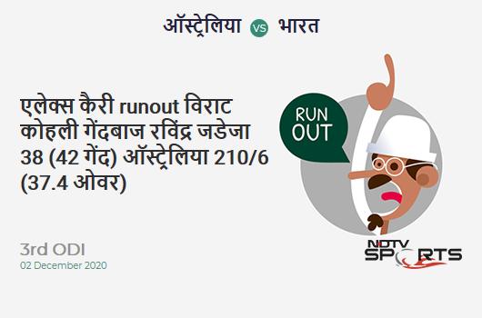 AUS vs IND: 3rd ODI: WICKET! Alex Carey run out (Virat Kohli / KL Rahul) 38 (42b, 4x4, 0x6). AUS 210/6 (37.4 Ov). Target: 303; RRR: 7.54
