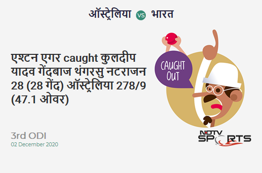 AUS vs IND: 3rd ODI: WICKET! Ashton Agar c Kuldeep Yadav b T Natarajan 28 (28b, 2x4, 0x6). AUS 278/9 (47.1 Ov). Target: 303; RRR: 8.82