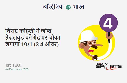 AUS vs IND: 1st T20I: Virat Kohli hits Josh Hazlewood for a 4! IND 19/1 (3.4 Ov). CRR: 5.18