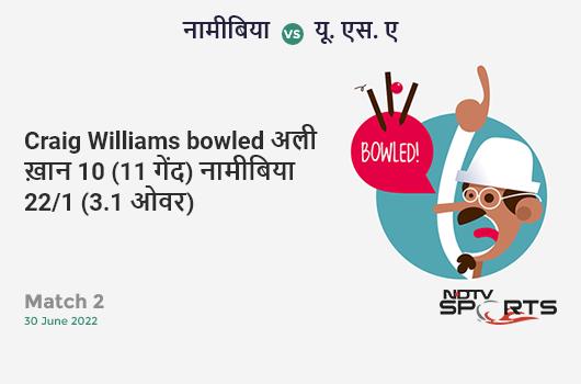 SA vs IND: Match 8: KL Rahul hits Chris Morris for a 4! India 101/2 (25.5 Ov). Target: 228; RRR: 5.26