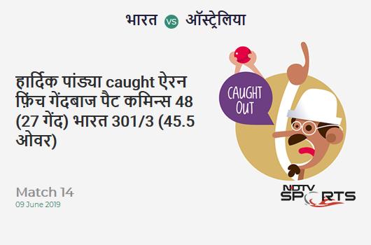 IND vs AUS: Match 14: WICKET! Hardik Pandya c Aaron Finch b Pat Cummins 48 (27b, 4x4, 3x6). भारत 301/3 (45.5 Ov). CRR: 6.56