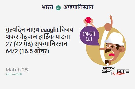 IND vs AFG: Match 28: WICKET! Gulbadin Naib c Vijay Shankar b Hardik Pandya 27 (42b, 2x4, 0x6). अफ़ग़ानिस्तान 64/2 (16.5 Ov). Target: 225; RRR: 4.85