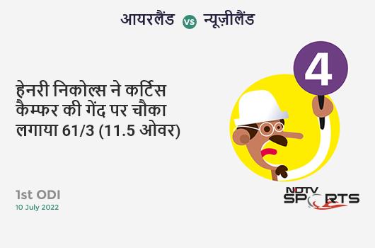 IND vs AFG: Match 28: WICKET! Hashmatullah Shahidi c & b Jasprit Bumrah 21 (45b, 2x4, 0x6). अफ़ग़ानिस्तान 106/4 (29.0 Ov). Target: 225; RRR: 5.67