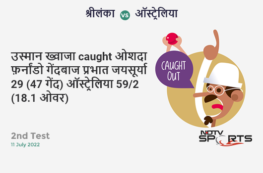 BAN vs AFG: Match 31: WICKET! Mosaddek Hossain b Gulbadin Naib 35 (24b, 4x4, 0x6). बांग्लादेश 262/7 (50.0 Ov). CRR: 5.24