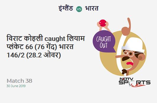 ENG vs IND: Match 38: WICKET! Virat Kohli c sub b Liam Plunkett 66 (76b, 7x4, 0x6). भारत 146/2 (28.2 Ov). Target: 338; RRR: 8.86