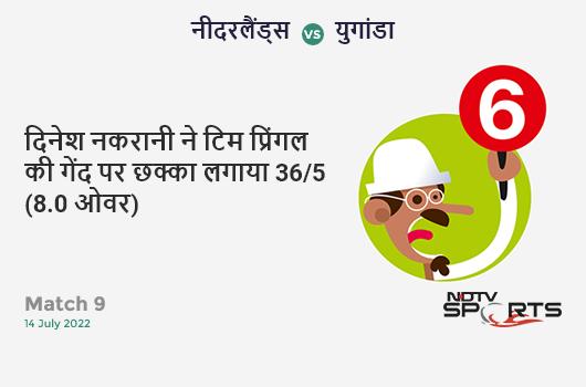 ENG vs IND: Match 38: Hardik Pandya hits Chris Woakes for a 4! India 218/3 (38.3 Ov). Target: 338; RRR: 10.43