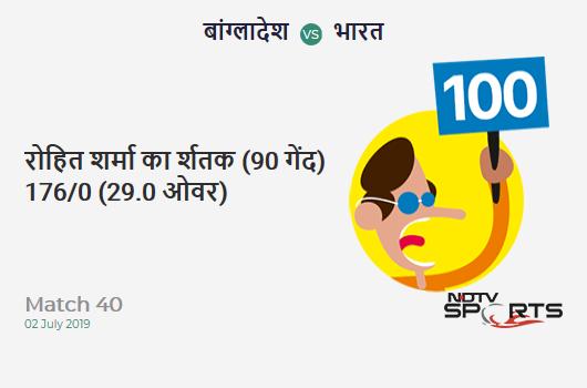 BAN vs IND: Match 40: It's a 100! Rohit Sharma hits a ton (90b, 6x4, 5x6). भारत 176/0 (29.0 Ovs). CRR: 6.06