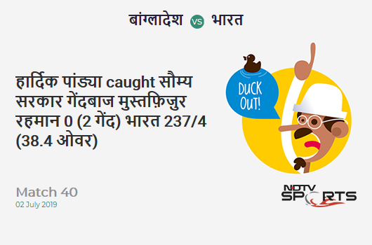 BAN vs IND: Match 40: WICKET! Hardik Pandya c Soumya Sarkar b Mustafizur Rahman 0 (2b, 0x4, 0x6). भारत 237/4 (38.4 Ov). CRR: 6.12