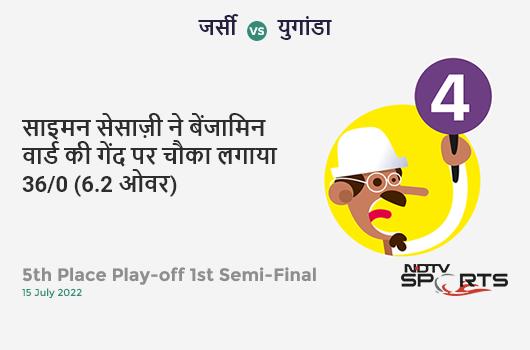 BAN vs IND: Match 40: Rishabh Pant hits Mohammad Saifuddin for a 4! India 241/4 (39.2 Ov). CRR: 6.12