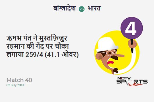 BAN vs IND: Match 40: Rishabh Pant hits Mustafizur Rahman for a 4! India 259/4 (41.1 Ov). CRR: 6.29