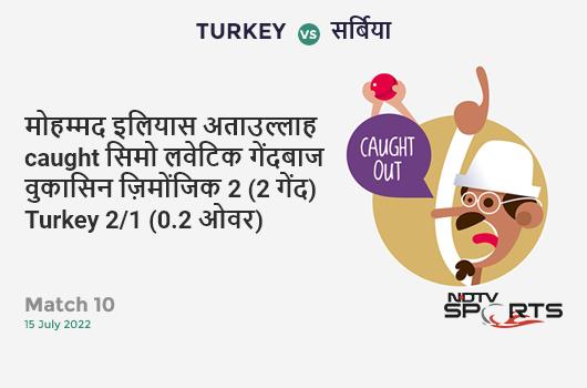 BAN vs IND: Match 40: WICKET! Rishabh Pant c Mosaddek Hossain b Shakib Al Hasan 48 (41b, 6x4, 1x6). भारत 277/5 (44.1 Ov). CRR: 6.27