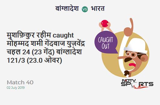 BAN vs IND: Match 40: WICKET! Mushfiqur Rahim c Mohammed Shami b Yuzvendra Chahal 24 (23b, 3x4, 0x6). बांग्लादेश 121/3 (23.0 Ov). Target: 315; RRR: 7.19