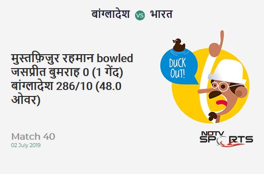 BAN vs IND: Match 40: WICKET! Mustafizur Rahman b Jasprit Bumrah 0 (1b, 0x4, 0x6). Bangladesh 286/10 (48.0 Ov). Target: 315; RRR: 14.50