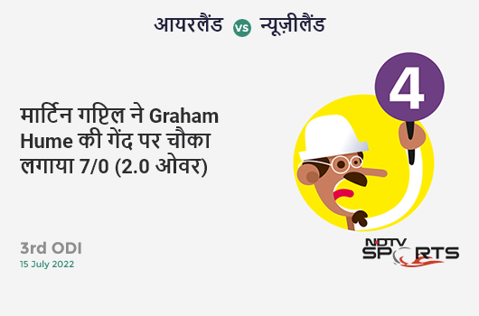 ENG vs NZ: Match 41: FIFTY! Jason Roy completes 50 (55b, 6x4, 0x6). इंग्लैंड 108/0 (16.2 Ovs). CRR: 6.61