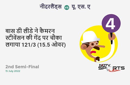 AFG vs WI: Match 42: FIFTY! Rahmat Shah completes 50 (57b, 9x4, 0x6). अफ़ग़ानिस्तान 99/1 (18.5 Ovs). Target: 312; RRR: 6.83