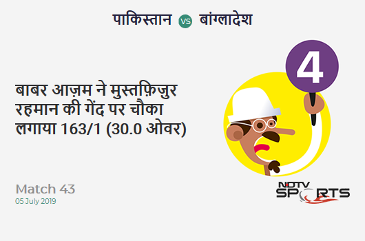 PAK vs BAN: Match 43: Babar Azam hits Mustafizur Rahman for a 4! Pakistan 163/1 (30.0 Ov). CRR: 5.43