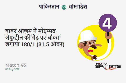 PAK vs BAN: Match 43: Babar Azam hits Mohammad Saifuddin for a 4! Pakistan 180/1 (31.5 Ov). CRR: 5.65