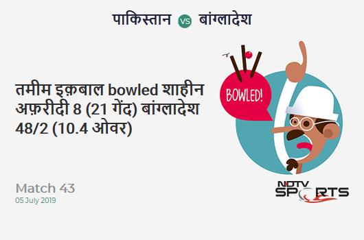 PAK vs BAN: Match 43: WICKET! Tamim Iqbal b Shaheen Afridi 8 (21b, 0x4, 0x6). बांग्लादेश 48/2 (10.4 Ov). Target: 316; RRR: 6.81