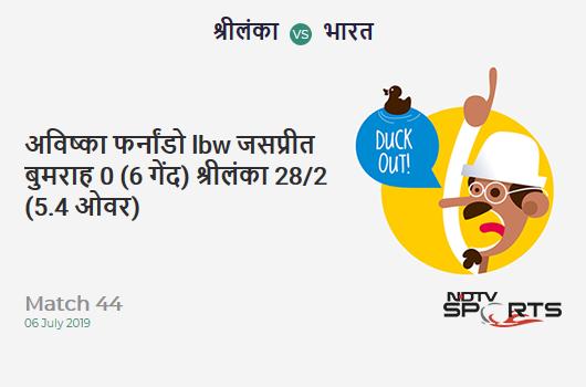 SL vs IND: Match 44: WICKET! Avishka Fernando lbw b Jasprit Bumrah 0 (6b, 1x4, 0x6). श्रीलंका 28/2 (5.4 Ov). CRR: 5.48