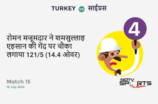 SL vs IND: Match 44: KL Rahul hits Lasith Malinga for a 4! India 238/1 (40.1 Ov). Target: 265; RRR: 2.75