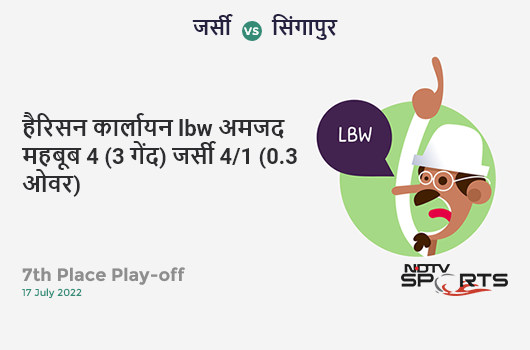 IND vs NZ: 1st Semi Final: WICKET! Virat Kohli lbw b Trent Boult 1 (6b, 0x4, 0x6). भारत 5/2 (2.4 Ov). Target: 240; RRR: 4.96