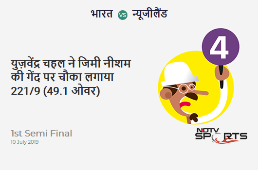 IND vs NZ: 1st Semi Final: Yuzvendra Chahal hits Jimmy Neesham for a 4! India 221/9 (49.1 Ov). Target: 240; RRR: 22.8