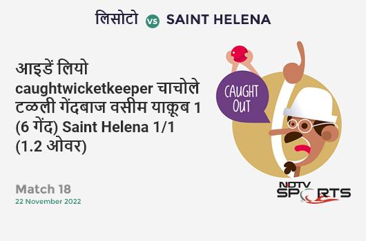 IND vs BAN: 1st T20I: Shikhar Dhawan hits Mustafizur Rahman for a 4! India 29/1 (5.0 Ov). CRR: 5.8
