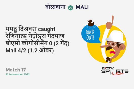 IND vs BAN: 1st T20I: WICKET! Shivam Dube c & b Afif Hossain 1 (4b, 0x4, 0x6). भारत 102/5 (16.0 Ov). CRR: 6.37