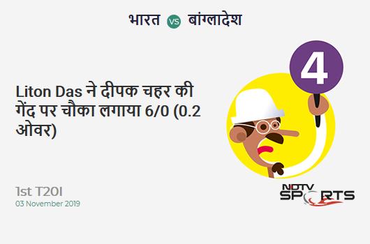 IND vs BAN: 1st T20I: Liton Das hits Deepak Chahar for a 4! Bangladesh 6/0 (0.2 Ov). Target: 149; RRR: 7.27