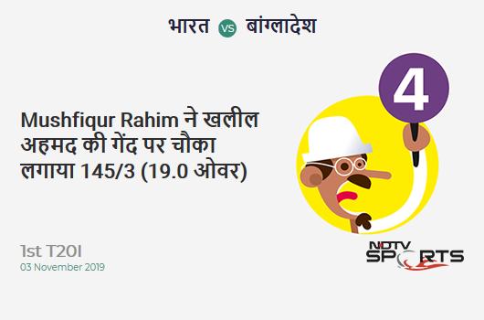 IND vs BAN: 1st T20I: Mushfiqur Rahim hits Khaleel Ahmed for a 4! Bangladesh 145/3 (19.0 Ov). Target: 149; RRR: 4.00