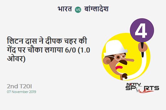 IND vs BAN: 2nd T20I: Liton Das hits Deepak Chahar for a 4! Bangladesh 6/0 (1.0 Ov). CRR: 6