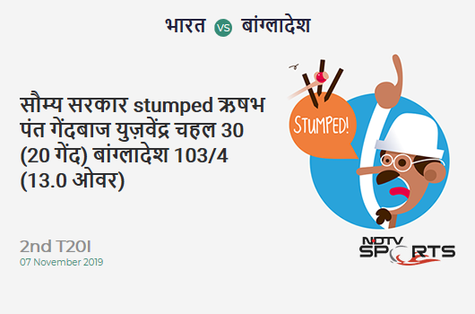 IND vs BAN: 2nd T20I: WICKET! Soumya Sarkar st Rishabh Pant b Yuzvendra Chahal 30 (20b, 2x4, 1x6). बांग्लादेश 103/4 (13.0 Ov). CRR: 7.92