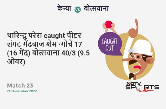 IND vs BAN: 2nd T20I: Shikhar Dhawan hits Mustafizur Rahman for a 4! India 7/0 (0.4 Ov). Target: 154; RRR: 7.60