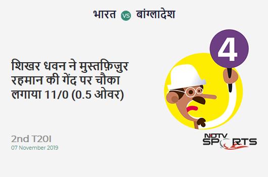 IND vs BAN: 2nd T20I: Shikhar Dhawan hits Mustafizur Rahman for a 4! India 11/0 (0.5 Ov). Target: 154; RRR: 7.46