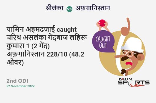 IND vs BAN: 3rd T20I: WICKET! Shikhar Dhawan c Mahmudullah b Shafiul Islam 19 (16b, 4x4, 0x6). भारत 35/2 (5.2 Ov). CRR: 6.56