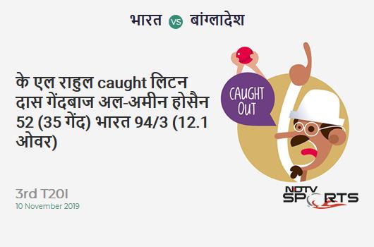 IND vs BAN: 3rd T20I: WICKET! KL Rahul c Liton Das b Al-Amin Hossain 52 (35b, 7x4, 0x6). भारत 94/3 (12.1 Ov). CRR: 7.72