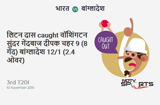 IND vs BAN: 3rd T20I: WICKET! Liton Das c Washington Sundar b Deepak Chahar 9 (8b, 2x4, 0x6). बांग्लादेश 12/1 (2.4 Ov). Target: 175; RRR: 9.40