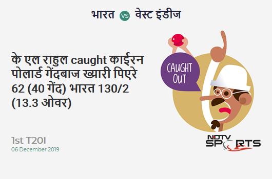 IND vs WI: 1st T20I: WICKET! KL Rahul c Kieron Pollard b Khary Pierre 62 (40b, 5x4, 4x6). India 130/2 (13.3 Ov). Target: 208; RRR: 12