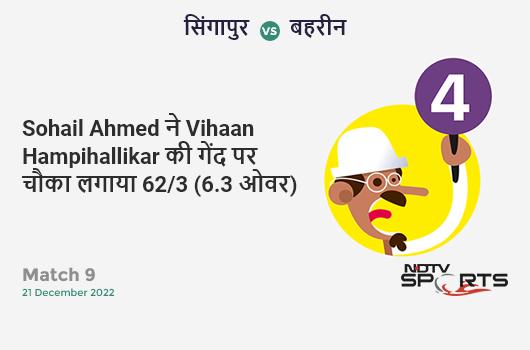 IND vs WI: 3rd T20I: It's a SIX! KL Rahul hits Kesrick Williams. India 68/0 (5.2 Ov). CRR: 12.75