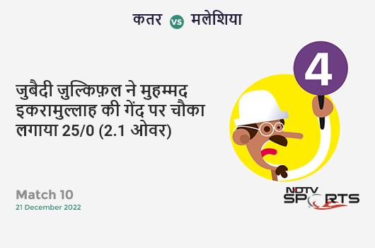 IND vs WI: 3rd T20I: Virat Kohli hits Sheldon Cottrell for a 4! India 182/2 (16.4 Ov). CRR: 10.92