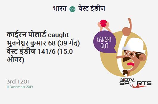 IND vs WI: 3rd T20I: WICKET! Kieron Pollard c sub b Bhuvneshwar Kumar 68 (39b, 5x4, 6x6). वेस्ट इंडीज 141/6 (15.0 Ov). Target: 241; RRR: 20.00